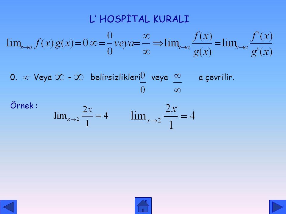 MAX MİN PROBLEMLERİ Problemin denklemi kurulur.türevi 0 a eşitlenir. Çıkan kök f(x) de yerine konulur. İstenilen değer bulunur. Örnek: 3X +6 MAX ALAN?