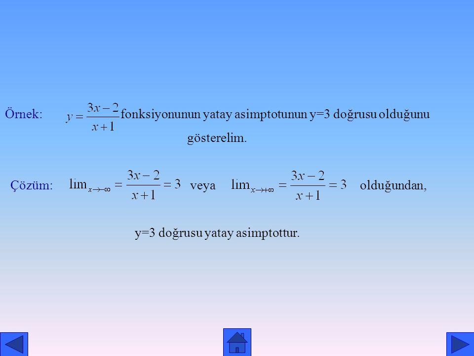 Yatay Asimptot Tanım: y=f(x) fonksiyonu için veya ise y=b doğrusuna, y=f(x) fonksiyonunun yatay asimptotu denir. y=f(x) b x y P H