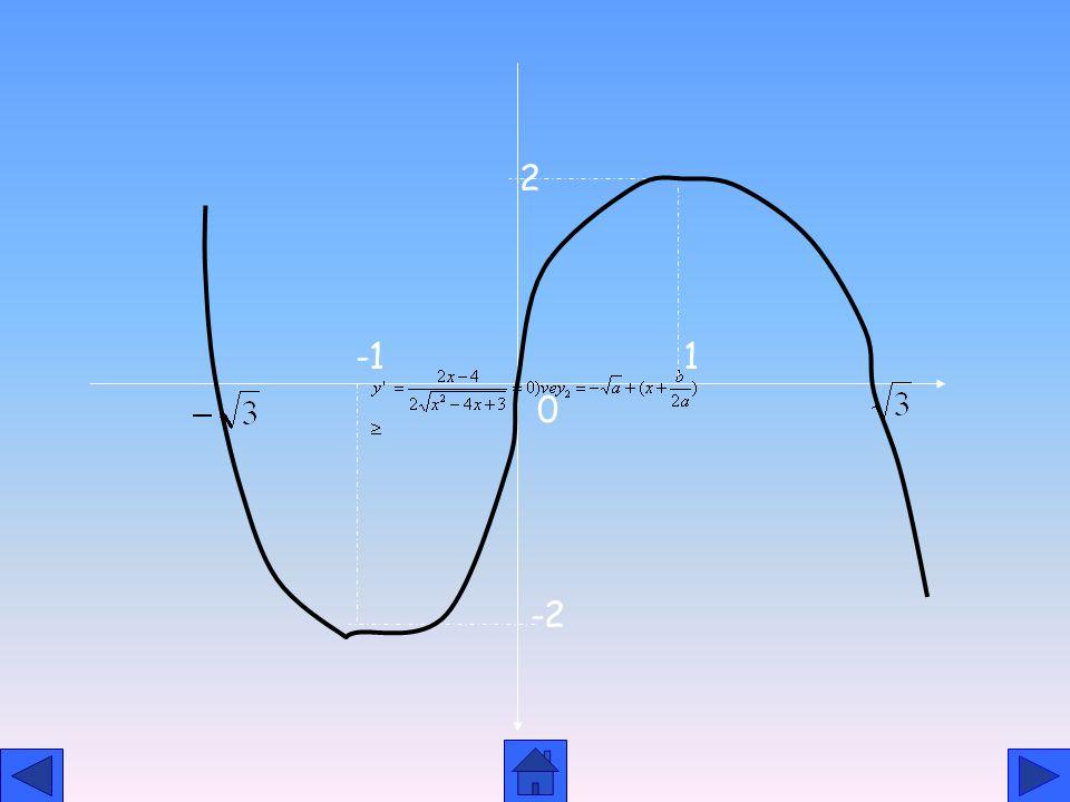 POLİNOM FONKSİYONLARIN GRAFİKLERİ 1.f(x)=x 3 -12x 'i inceleyelim. 2.Tanm kümesi: R 3. 4.x=0, y=0 y=0, x 1 = x 2 = - 5.f''(x)=6x, (0,0) d.n x - - -2 0
