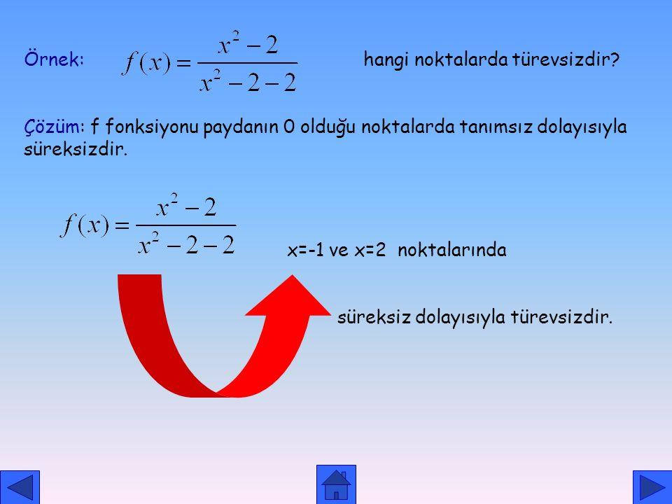 TÜREVİN SÜREKLİLİKLE İLİŞKİSİ Teorem : olmak üzere; fonksiyonu a noktasında türevli ise bu noktada süreklidir. 1. y=f(x) a A, da türevli ise x=a da sü