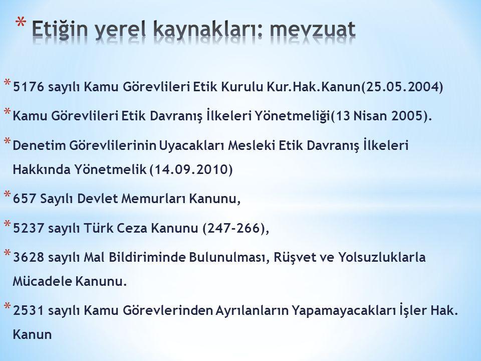 * 5176 sayılı Kamu Görevlileri Etik Kurulu Kur.Hak.Kanun(25.05.2004) * Kamu Görevlileri Etik Davranış İlkeleri Yönetmeliği(13 Nisan 2005). * Denetim G