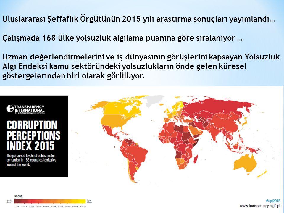 Uluslararası Şeffaflık Örgütünün 2015 yılı araştırma sonuçları yayımlandı… Çalışmada 168 ülke yolsuzluk algılama puanına göre sıralanıyor … Uzman değe