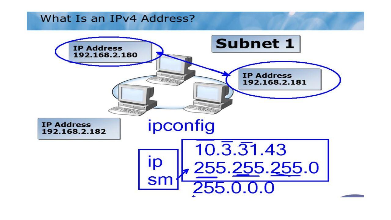 192.168.2.182 ile 192.168.2.181 ile iletişme geçebilir mi? İletişime geçebilirler.