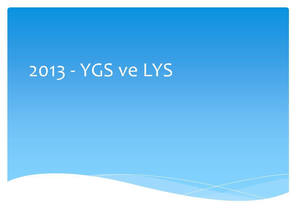 Sınav zamanı: 24 Mart Pazar günü saat 10:00'da yapılacak.
