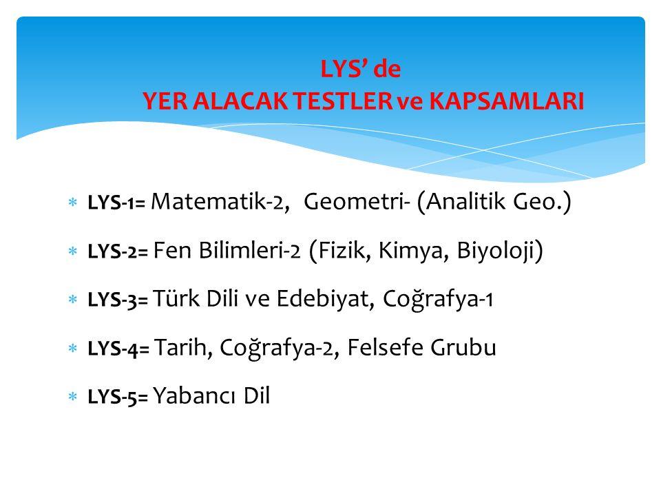  LYS-1= Matematik-2, Geometri- (Analitik Geo.)  LYS-2= Fen Bilimleri-2 (Fizik, Kimya, Biyoloji)  LYS-3= Türk Dili ve Edebiyat, Coğrafya-1  LYS-4= Tarih, Coğrafya-2, Felsefe Grubu  LYS-5= Yabancı Dil LYS' de YER ALACAK TESTLER ve KAPSAMLARI