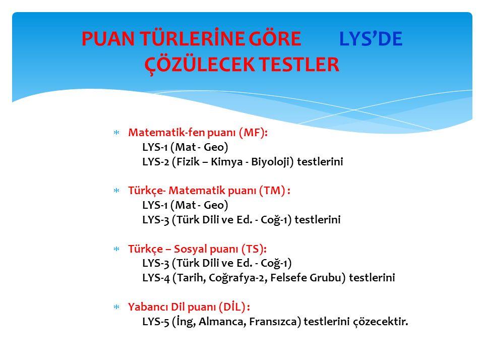  Matematik-fen puanı (MF): LYS-1 (Mat - Geo) LYS-2 (Fizik – Kimya - Biyoloji) testlerini  Türkçe- Matematik puanı (TM) : LYS-1 (Mat - Geo) LYS-3 (Türk Dili ve Ed.