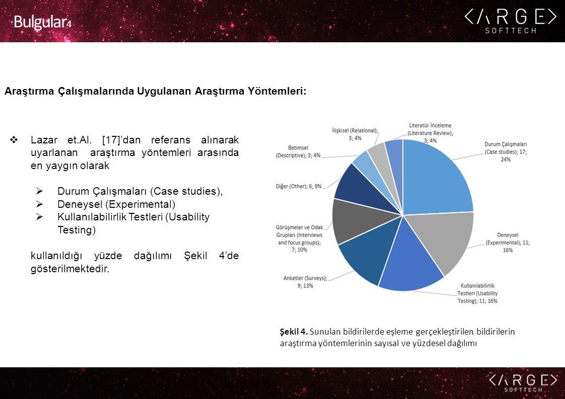 Bulgular 4 Araştırma Çalışmalarında Uygulanan Araştırma Yöntemleri:  Lazar et.Al.
