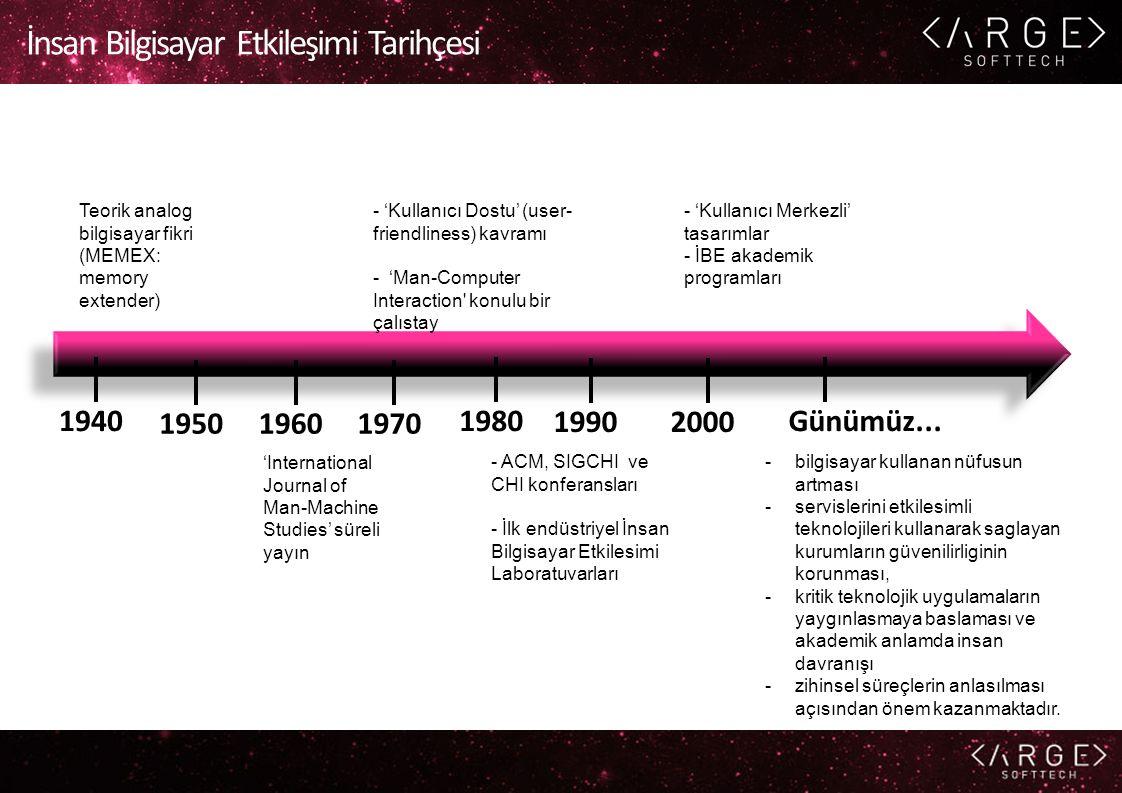 İnsan Bilgisayar Etkileşimi Tarihçesi 1940 195019601970 1980 19902000 Günümüz... Teorik analog bilgisayar fikri (MEMEX: memory extender) 'Internationa