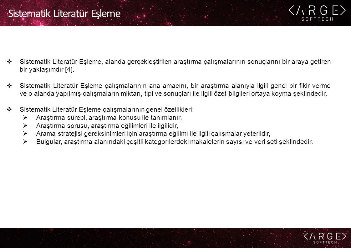 Sistematik Literatür Eşleme  Sistematik Literatür Eşleme, alanda gerçekleştirilen araştırma çalışmalarının sonuçlarını bir araya getiren bir yaklaşımdır [4].