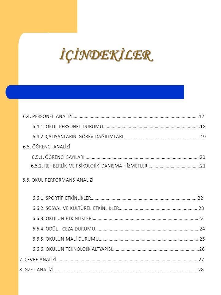 İÇİNDEKİLER 6.4. PERSONEL ANALİZİ……………………………………………………………………………….……...…17 6.4.1.