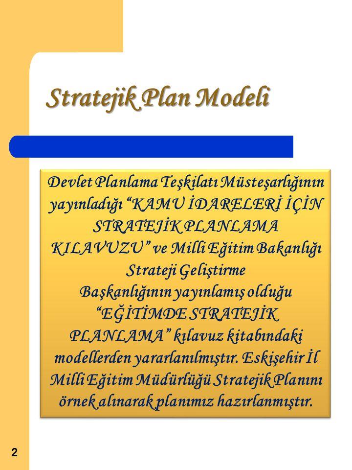Stratejik Plan Modeli 2 Devlet Planlama Teşkilatı Müsteşarlığının yayınladığı KAMU İDARELERİ İÇİN STRATEJİK PLANLAMA KILAVUZU ve Milli Eğitim Bakanlığı Strateji Geliştirme Başkanlığının yayınlamış olduğu EĞİTİMDE STRATEJİK PLANLAMA kılavuz kitabındaki modellerden yararlanılmıştır.
