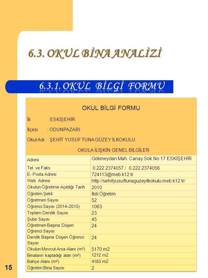 6.3. OKUL BİNA ANALİZİ 15