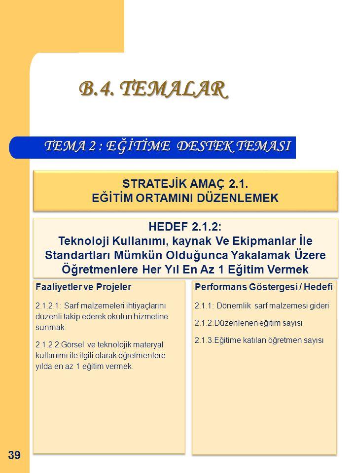TEMA 2 : EĞİTİME DESTEK TEMASI 39 STRATEJİK AMAÇ 2.1.