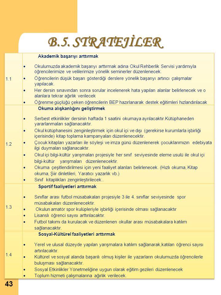 B.5. STRATEJİLER 43