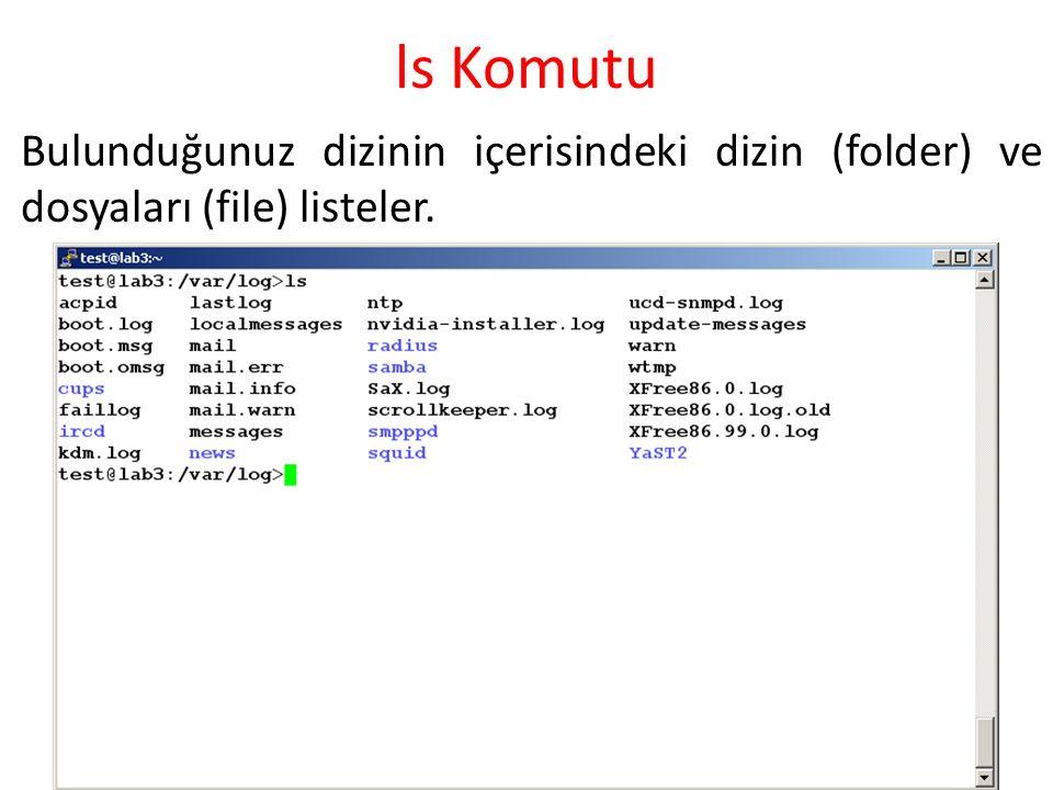 ls Komutu Bulunduğunuz dizinin içerisindeki dizin (folder) ve dosyaları (file) listeler.