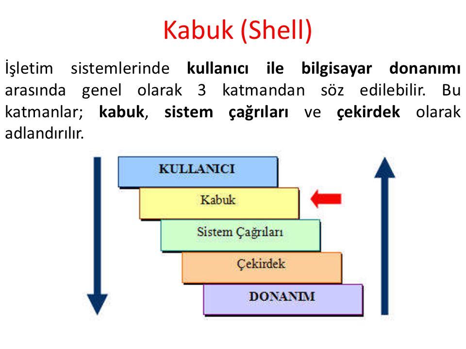 Kabuk (Shell) İşletim sistemlerinde kullanıcı ile bilgisayar donanımı arasında genel olarak 3 katmandan söz edilebilir.