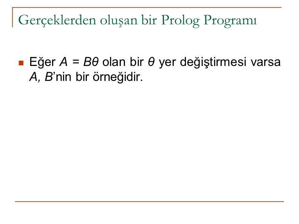 Gerçeklerden oluşan bir Prolog Programı Eğer A = Bθ olan bir θ yer değiştirmesi varsa A, B'nin bir örneğidir.