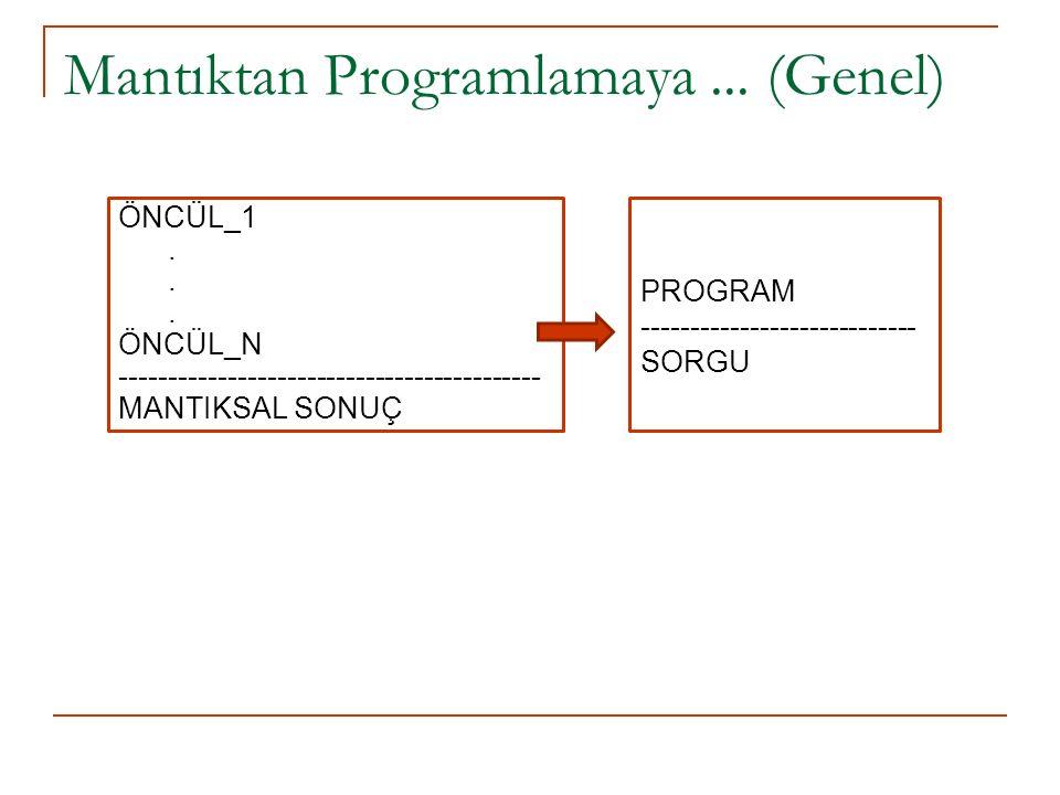 Mantıktan Programlamaya... (Genel) ÖNCÜL_1...