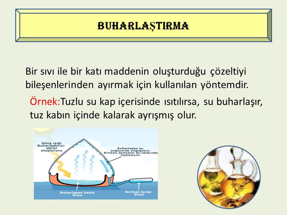 BUHARLA Ş TIRMA Bir sıvı ile bir katı maddenin oluşturduğu çözeltiyi bileşenlerinden ayırmak için kullanılan yöntemdir. Örnek:Tuzlu su kap içerisinde