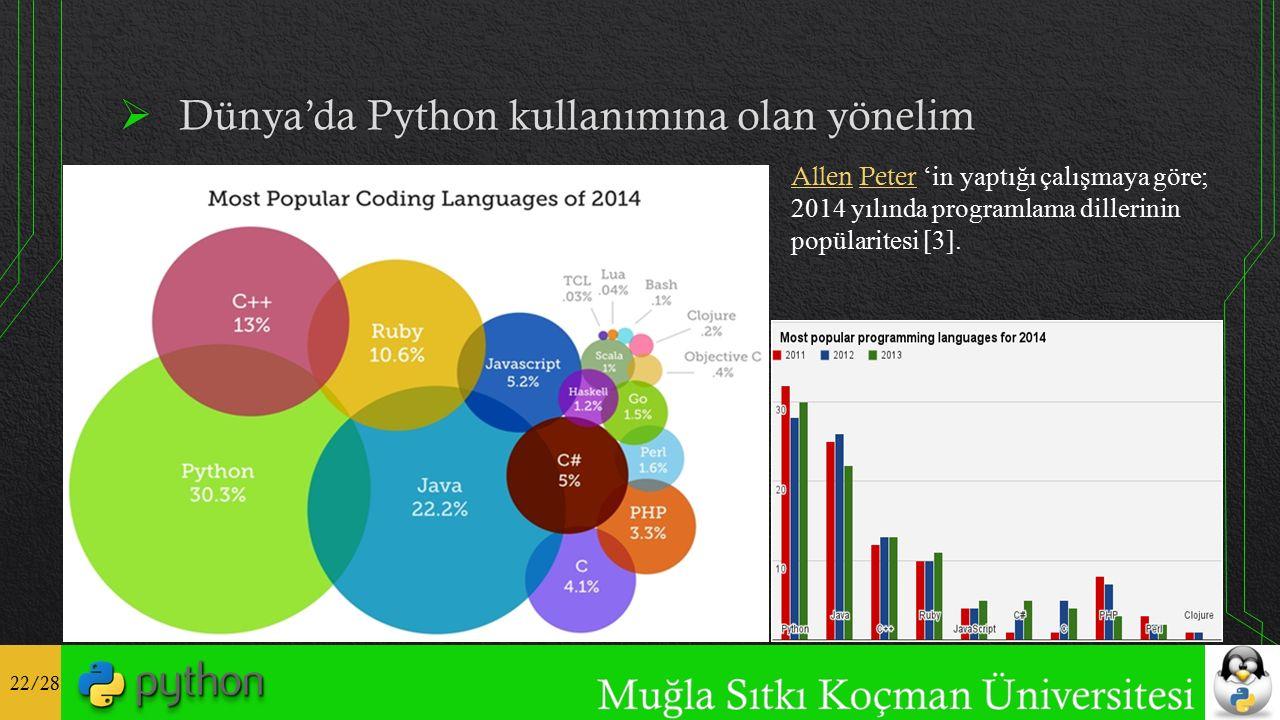 22/28 AllenAllen Peter 'in yaptığı çalışmaya göre; 2014 yılında programlama dillerinin popülaritesi [3].Peter
