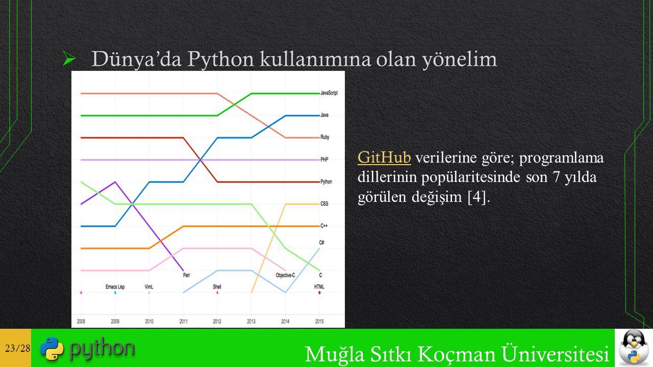 23/28 GitHub GitHub verilerine göre; programlama dillerinin popülaritesinde son 7 yılda görülen değişim [4].