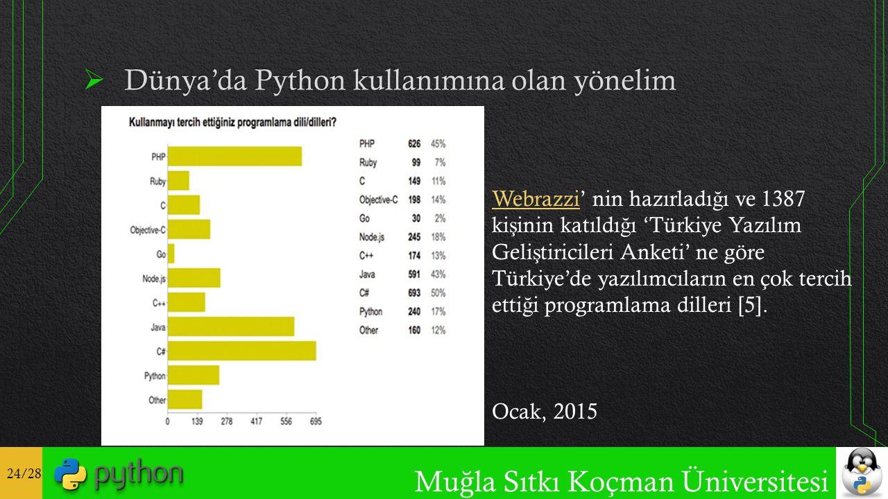 24/28 WebrazziWebrazzi' nin hazırladı ğ ı ve 1387 ki ş inin katıldı ğ ı 'Türkiye Yazılım Geli ş tiricileri Anketi' ne göre Türkiye'de yazılımcıların en çok tercih etti ğ i programlama dilleri [5].