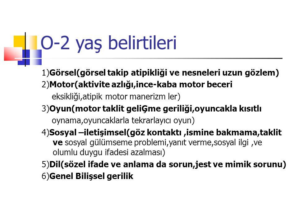 O-2 yaş belirtileri 1)Görsel(görsel takip atipikliği ve nesneleri uzun gözlem) 2)Motor(aktivite azlığı,ince-kaba motor beceri eksikliği,atipik motor m