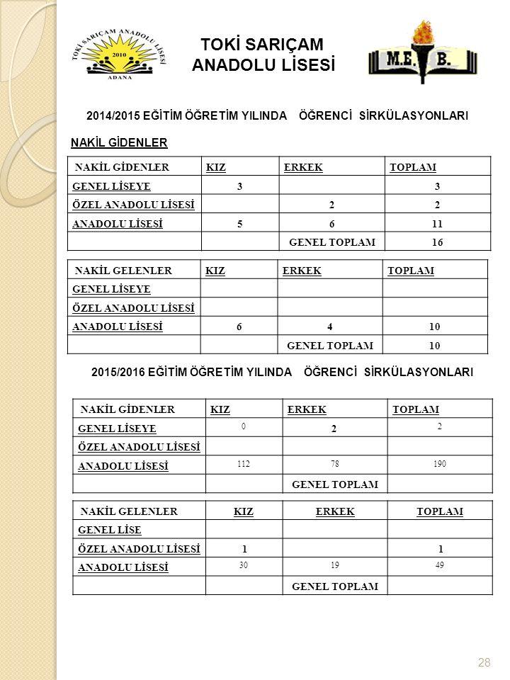 TOKİ SARIÇAM ANADOLU LİSESİ 27