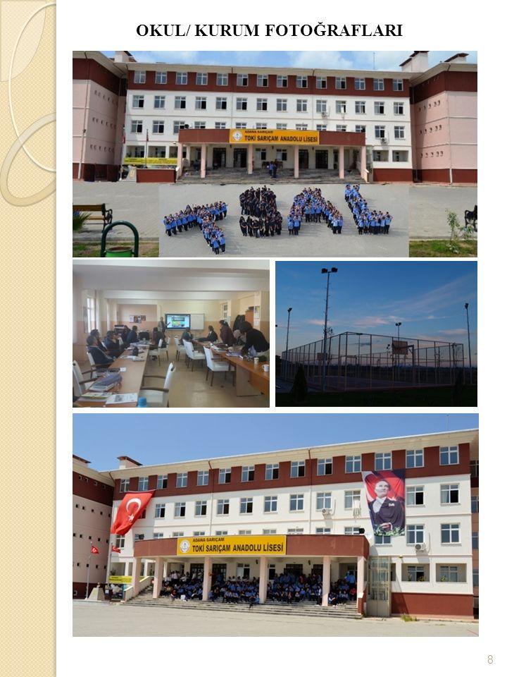 Okulumuz Sarıçam İ lçesi Osmangazi Mahallesi 2055 Sokakta Başbakanlık Toplu Konut İ daresi tarafından yaptırılarak 2010 / 2011 E ğ itim Ö ğ retim yılında hizmete açılmıştır.