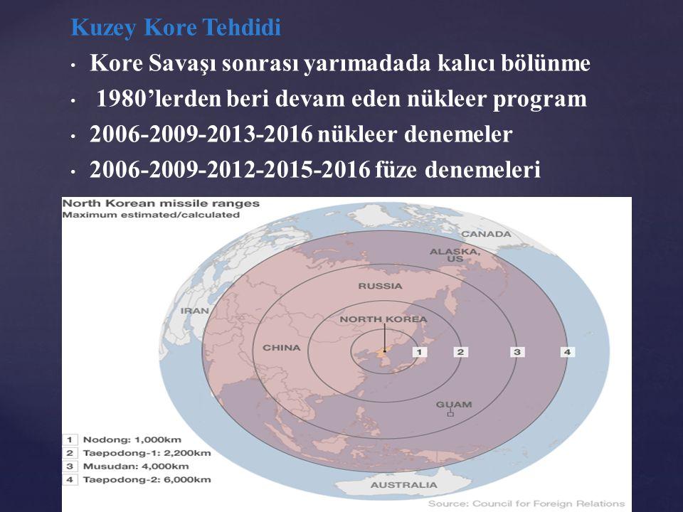 Kuzey Kore Tehdidi Kore Savaşı sonrası yarımadada kalıcı bölünme 1980'lerden beri devam eden nükleer program 2006-2009-2013-2016 nükleer denemeler 2006-2009-2012-2015-2016 füze denemeleri