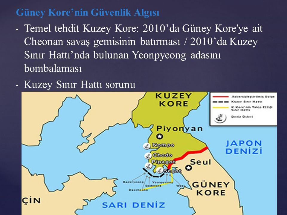 Güney Kore'nin Güvenlik Algısı Temel tehdit Kuzey Kore: 2010'da Güney Kore ye ait Cheonan savaş gemisinin batırması / 2010'da Kuzey Sınır Hattı'nda bulunan Yeonpyeong adasını bombalaması Kuzey Sınır Hattı sorunu