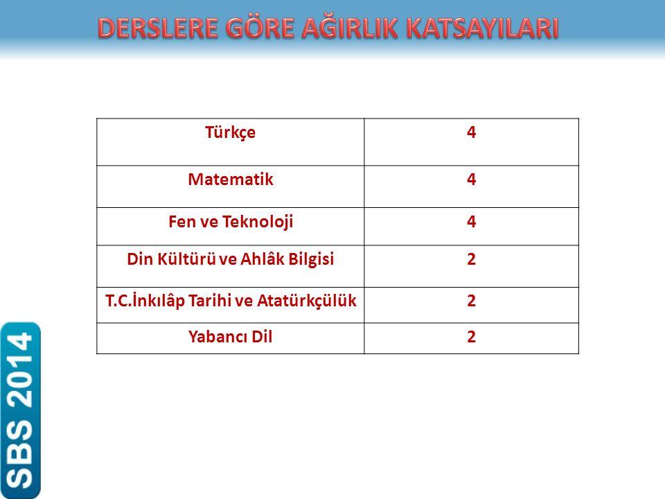 Türkçe4 Matematik4 Fen ve Teknoloji4 Din Kültürü ve Ahlâk Bilgisi2 T.C.İnkılâp Tarihi ve Atatürkçülük2 Yabancı Dil2