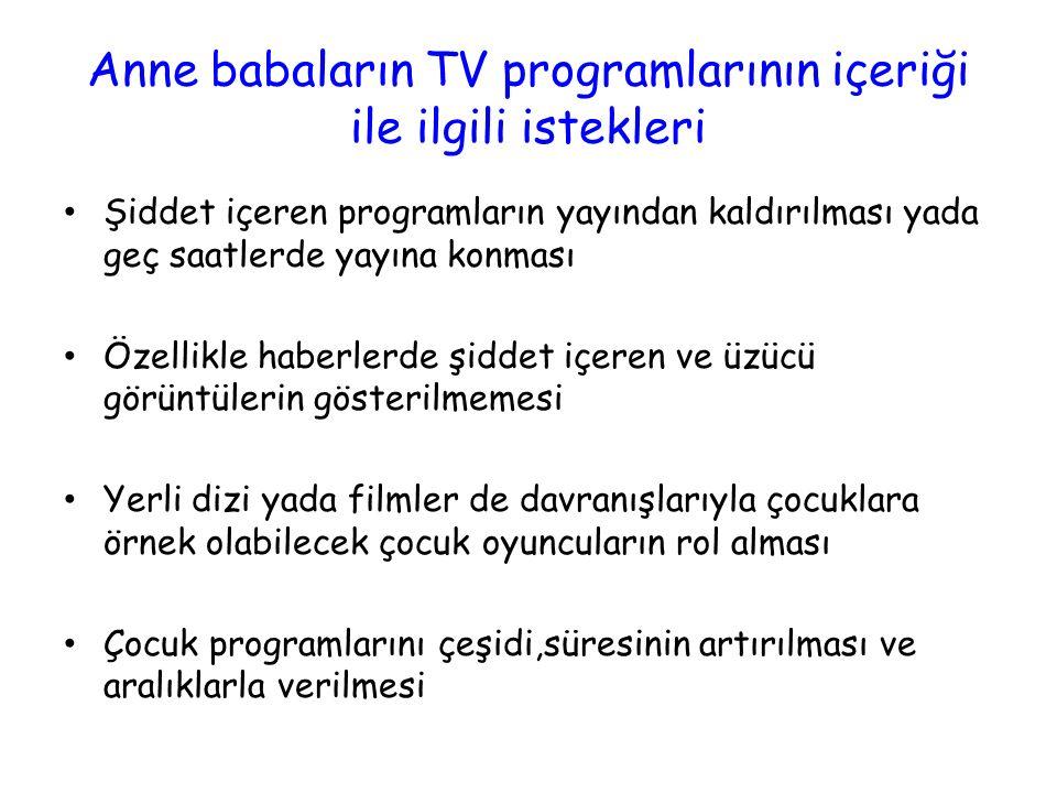Çocuk programlarında Türk kültüründe yer etmiş halk tiplemelerine yer verilmesi Çocuk programlarında argo sözcüklerin kullanılmaması Çocuk programlarının çocuk yuvalarına giden çocuklarda düşünülerek 19:00-21:00 arasında gösterilmesi Türk TV kanalları arasında sadece çocuklara yönelik bir kanalın yer alması