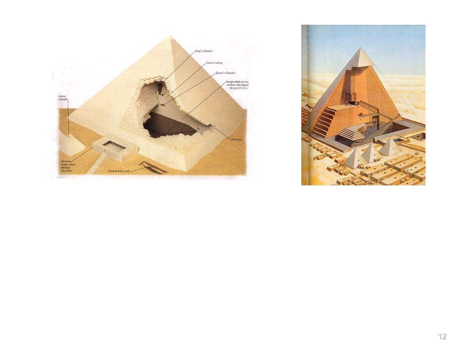 Güneye düşen sonraki piramit Khufu'un oğlu (Kepren) Khafre için inşa edilmiştir.