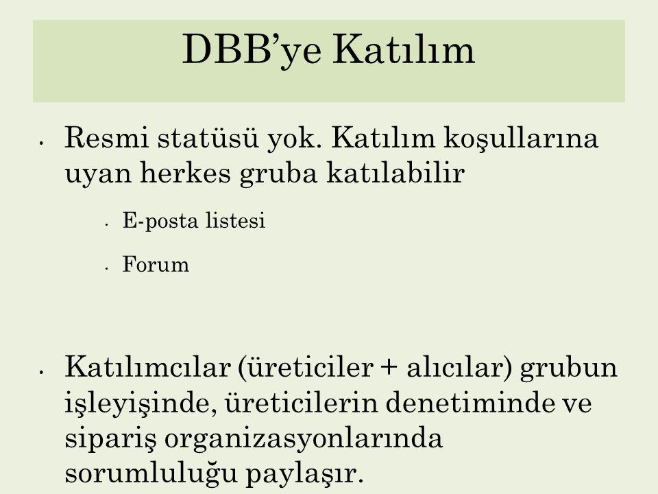 DBB'ye Katılım Resmi statüsü yok. Katılım koşullarına uyan herkes gruba katılabilir E-posta listesi Forum Katılımcılar (üreticiler + alıcılar) grubun