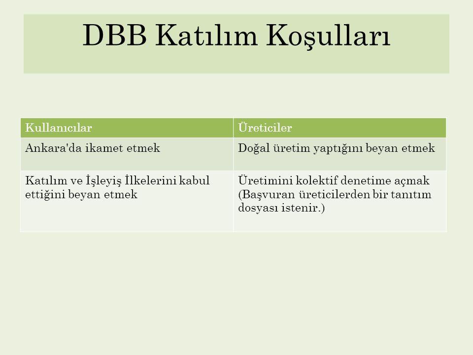 DBB Katılım Koşulları KullanıcılarÜreticiler Ankara'da ikamet etmekDoğal üretim yaptığını beyan etmek Katılım ve İşleyiş İlkelerini kabul ettiğini bey