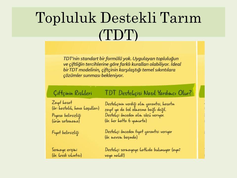 Topluluk Destekli Tarım (TDT)