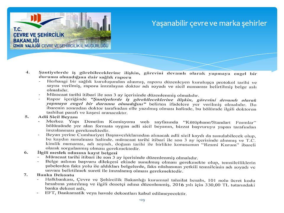Yaşanabilir çevre ve marka şehirler 109