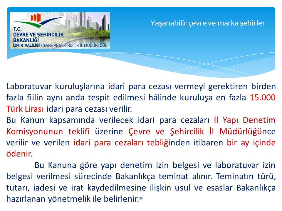 Laboratuvar kuruluşlarına idari para cezası vermeyi gerektiren birden fazla fiilin aynı anda tespit edilmesi hâlinde kuruluşa en fazla 15.000 Türk Lir