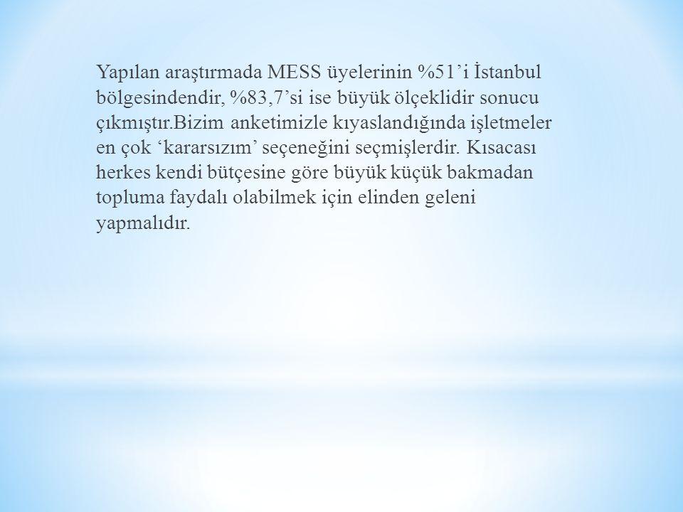 Yapılan araştırmada MESS üyelerinin %51'i İstanbul bölgesindendir, %83,7'si ise büyük ölçeklidir sonucu çıkmıştır.Bizim anketimizle kıyaslandığında iş