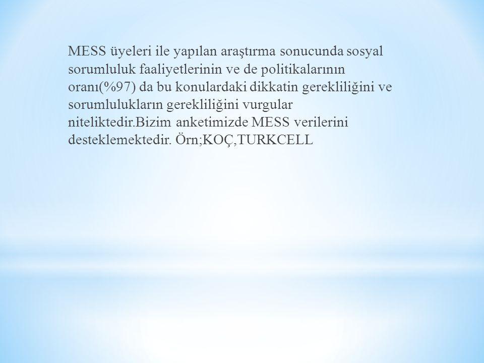 MESS üyeleri ile yapılan araştırma sonucunda sosyal sorumluluk faaliyetlerinin ve de politikalarının oranı(%97) da bu konulardaki dikkatin gerekliliğini ve sorumlulukların gerekliliğini vurgular niteliktedir.Bizim anketimizde MESS verilerini desteklemektedir.