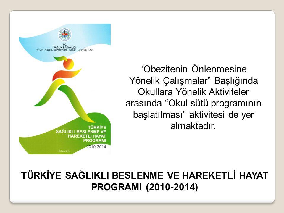 TÜRKİYE SAĞLIKLI BESLENME VE HAREKETLİ HAYAT PROGRAMI (2010-2014) Obezitenin Önlenmesine Yönelik Çalışmalar Başlığında Okullara Yönelik Aktiviteler arasında Okul sütü programının başlatılması aktivitesi de yer almaktadır.
