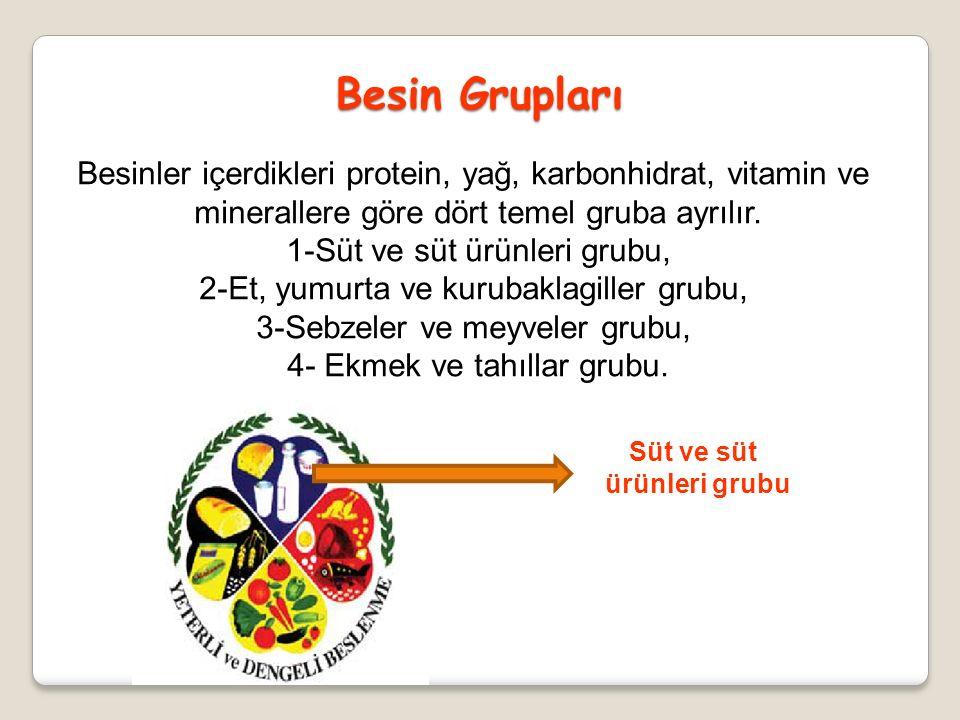 Besin Grupları Besinler içerdikleri protein, yağ, karbonhidrat, vitamin ve minerallere göre dört temel gruba ayrılır.