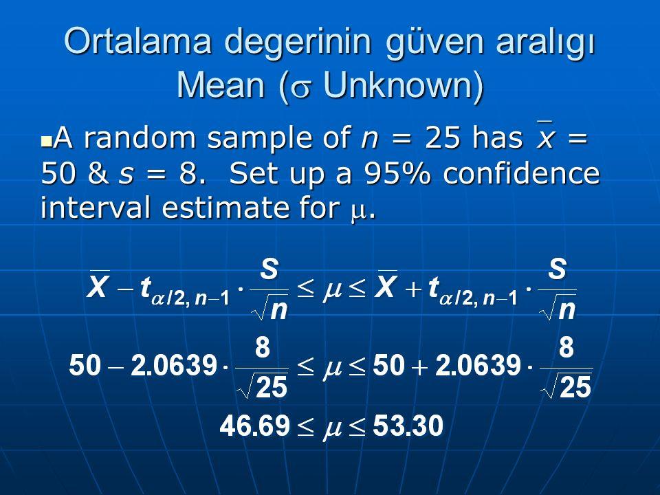 Ortalama degerinin güven aralıgı Mean (  Unknown) A random sample of n = 25 hasx = 50 & s = 8.