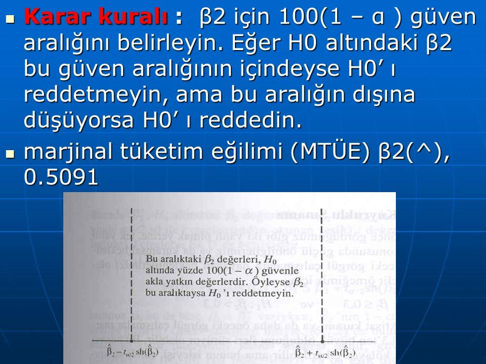 Karar kuralı : β2 için 100(1 – α ) güven aralığını belirleyin.