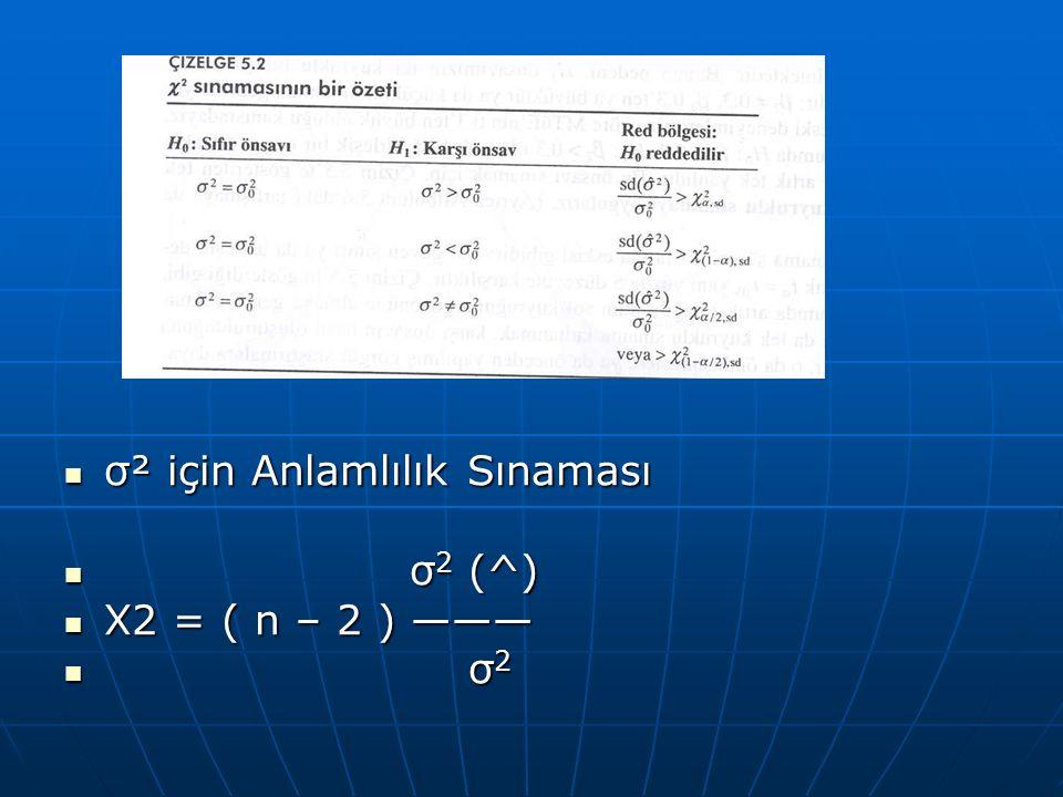 σ² için Anlamlılık Sınaması σ² için Anlamlılık Sınaması σ 2 (^) σ 2 (^) X2 = ( n – 2 ) ——— X2 = ( n – 2 ) ——— σ 2 σ 2