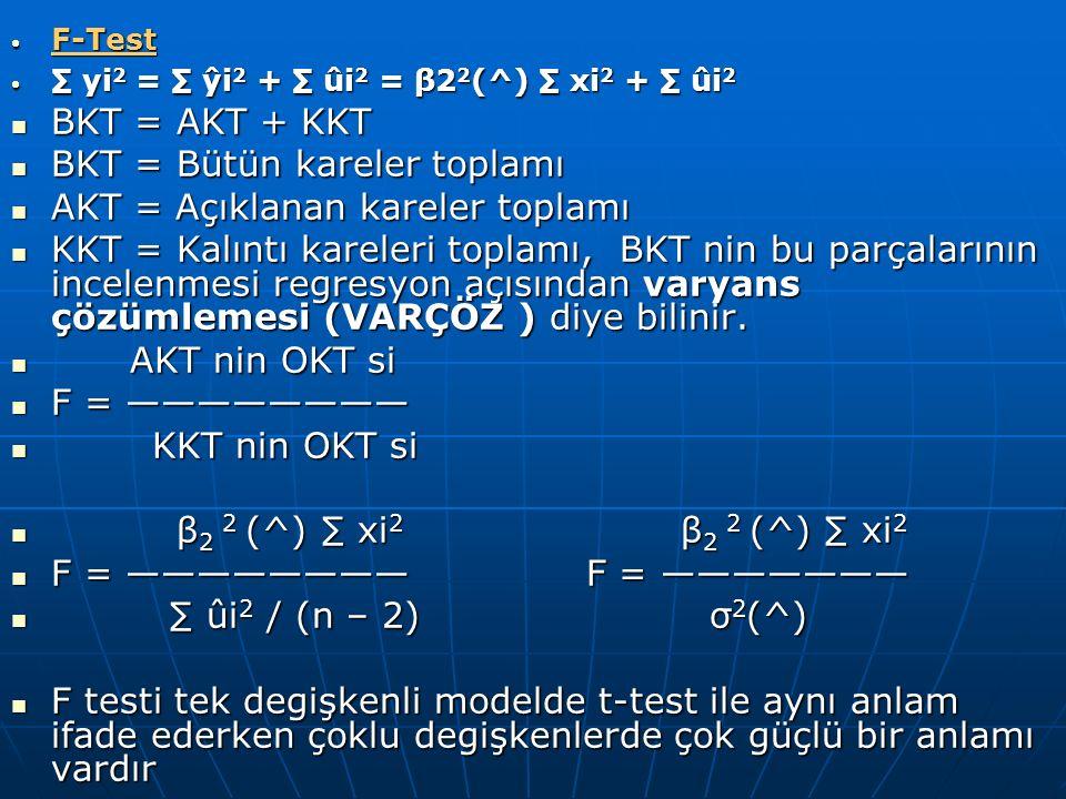  F-Test  ∑ yi 2 = ∑ ŷi 2 + ∑ ûi 2 = β2 2 (^) ∑ xi 2 + ∑ ûi 2 BKT = AKT + KKT BKT = AKT + KKT BKT = Bütün kareler toplamı BKT = Bütün kareler toplamı AKT = Açıklanan kareler toplamı AKT = Açıklanan kareler toplamı KKT = Kalıntı kareleri toplamı, BKT nin bu parçalarının incelenmesi regresyon açısından varyans çözümlemesi (VARÇÖZ ) diye bilinir.