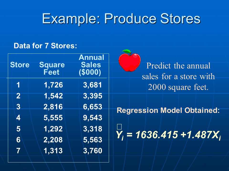 Example: Produce Stores Y i = 1636.415 +1.487X i Data for 7 Stores: Regression Model Obtained: Predict the annual sales for a store with 2000 square feet.