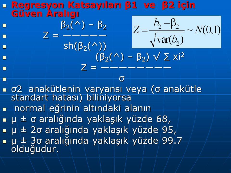Regresyon Katsayıları β1 ve β2 için Güven Aralıgı Regresyon Katsayıları β1 ve β2 için Güven Aralıgı β 2 (^) – β 2 β 2 (^) – β 2 Z = ————— Z = ————— sh(β 2 (^)) sh(β 2 (^)) (β 2 (^) – β 2 ) √ ∑ xi 2 (β 2 (^) – β 2 ) √ ∑ xi 2 Z = ———————— Z = ———————— σ σ σ2 anakütlenin varyansı veya (σ anakütle standart hatası) biliniyorsa σ2 anakütlenin varyansı veya (σ anakütle standart hatası) biliniyorsa normal eğrinin altındaki alanın normal eğrinin altındaki alanın μ ± σ aralığında yaklaşık yüzde 68, μ ± σ aralığında yaklaşık yüzde 68, μ ± 2σ aralığında yaklaşık yüzde 95, μ ± 2σ aralığında yaklaşık yüzde 95, μ ± 3σ aralığında yaklaşık yüzde 99.7 olduğudur.
