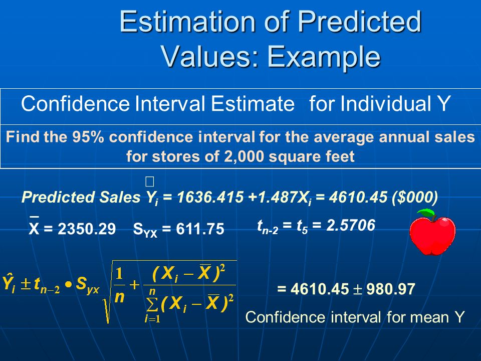 Estimation of Predicted Values: Example Confidence Interval Estimate for Individual Y Find the 95% confidence interval for the average annual sales fo
